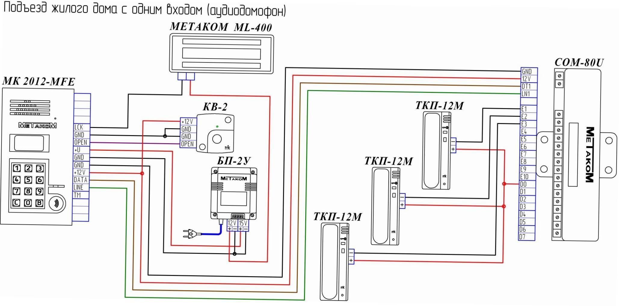 Как выбрать кабель для видеодомофона?