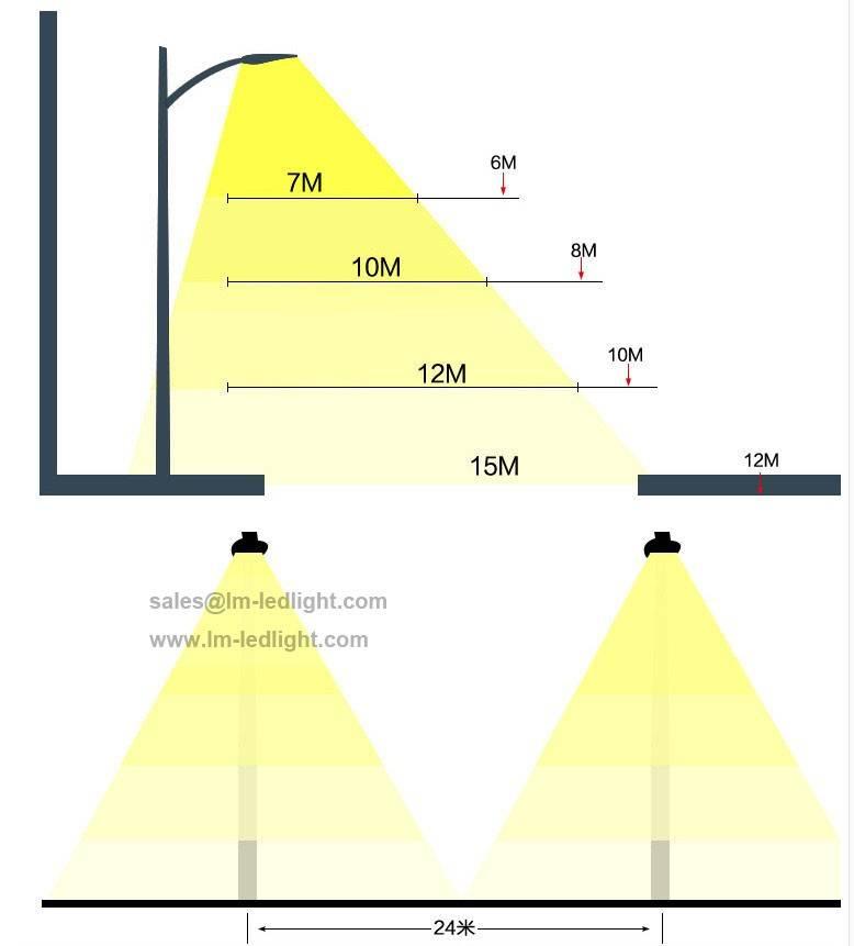 Нормы освещенности помещений и пульсация освещения. методика измерения коэффициента пульсации и приведения его в норму