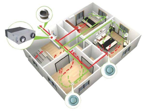 Принудительная вентиляция в квартире – залог комфорта и свежести