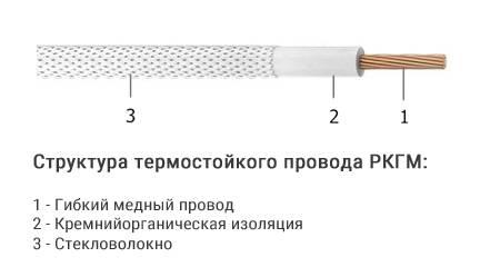 Термостойкий провод ркгм с медной жилой и изоляцией из кремнийорганической резины