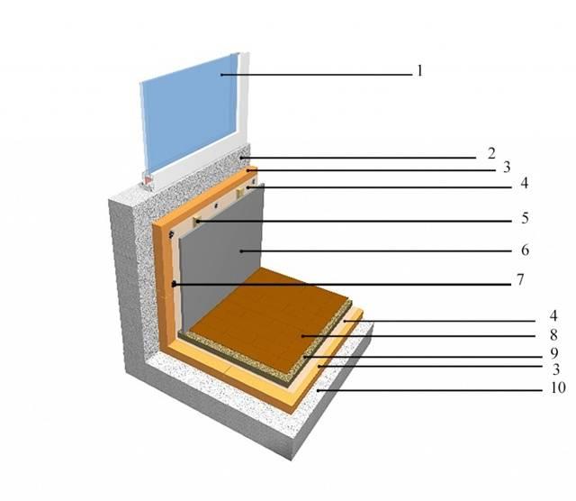 Как правильно утеплить балкон изнутри своими руками 25 фото