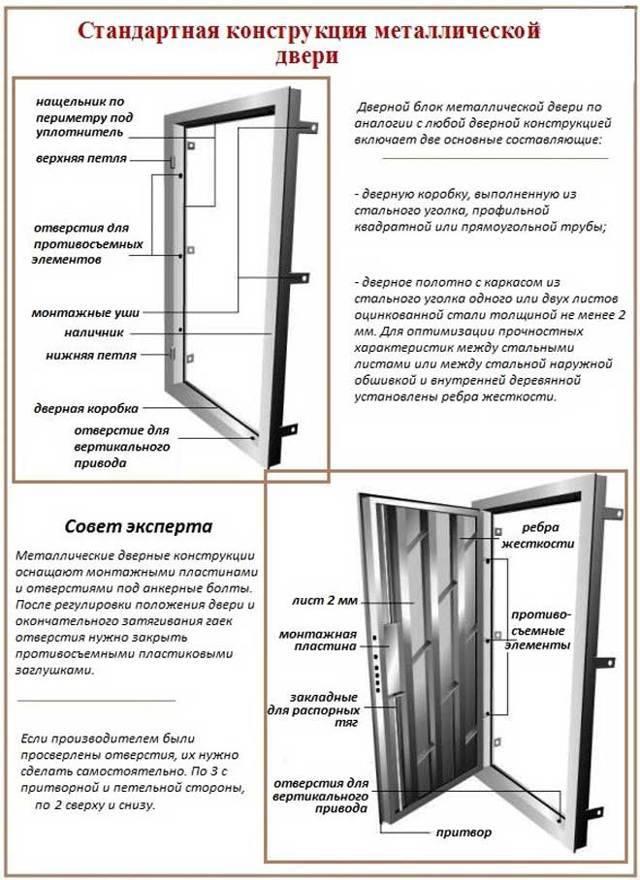Установка входных деревянных дверей, инструкция монтажа своими руками