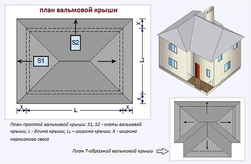 Как рассчитать площадь крыши дома с помощью онлайн калькулятора: расчет квадратуры кровли для скатных видов крыш