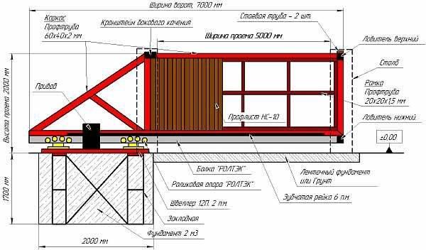 Ремонт откатных ворот: возможные неисправности и правильное обслуживание автоматических конструкций самостоятельно