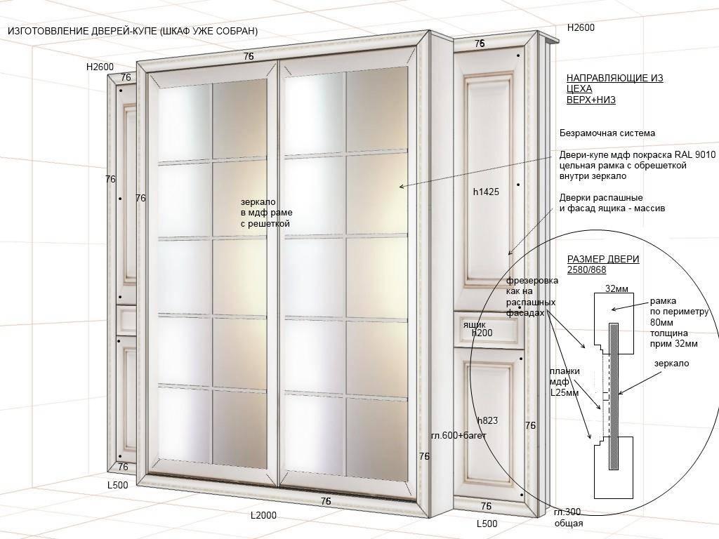 Как произвести расчёт дверей купе самостоятельно – golddveri.ru