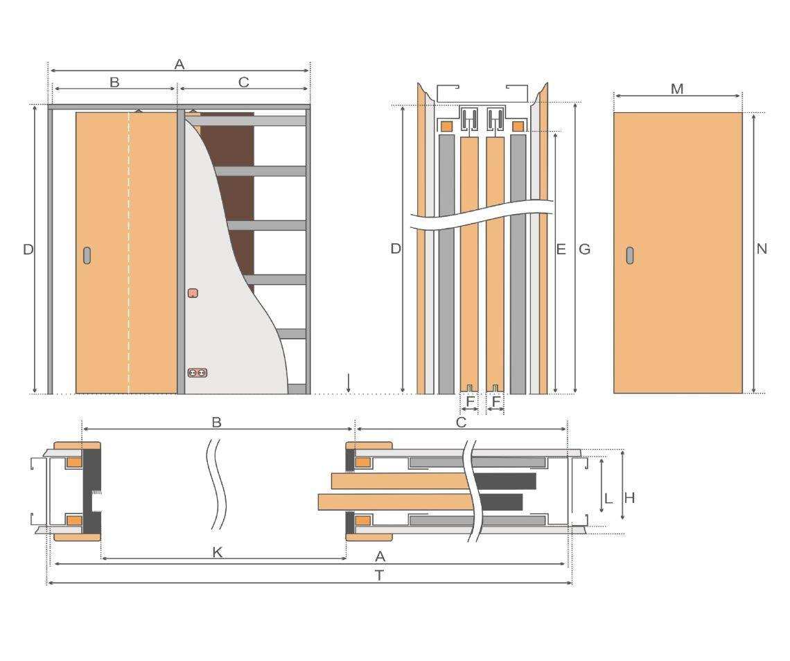 Система раздвижных дверей – преимущества и недостатки дверей такого типа