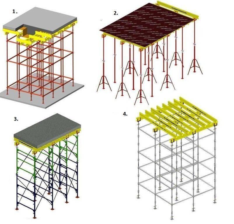 Способы и правила установки железобетонных колонн
