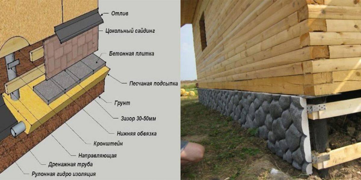 Каркасный дом своими руками пошаговая инструкция