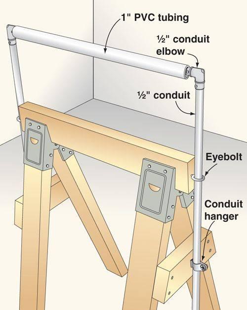 Складные строительные козлы из обрезков фанеры: пошаговая инструкция