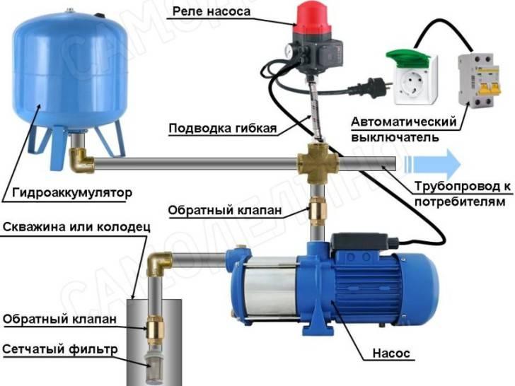 Установка насосов повышения давления и насосных станций, в чем разница?
