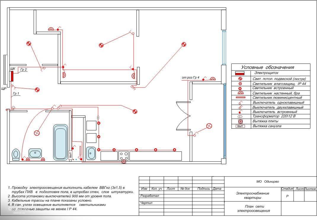 Программа для расчета электропроводки в доме – бесплатные и коммерческие решения