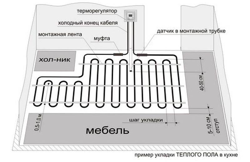 Расчет теплого пола: водяного, электрического, таблицы, примеры
