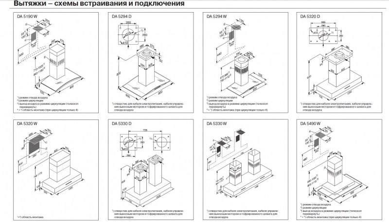 Встраиваемая вытяжка: монтаж и установка своими руками