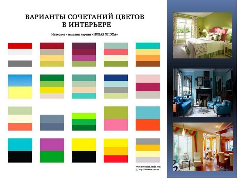 Сочетание цветов в интерьере: фото, таблица, правила