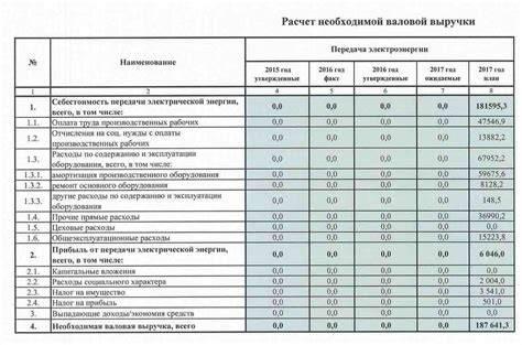 Налог на скважины для физических лиц в россии