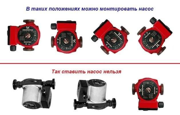Как установить насос отопления в систему отопления: подключение циркуляционного насоса к котлу, как подключить к электросети правильно, как подсоединить, монтаж