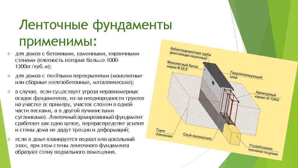 Заливка ленточного фундамента своими руками: видео, разновидности и этапы монтажа, инструкция по строительству