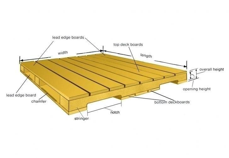 Деревянные и пластиковые американские паллеты: размеры, вес и производство