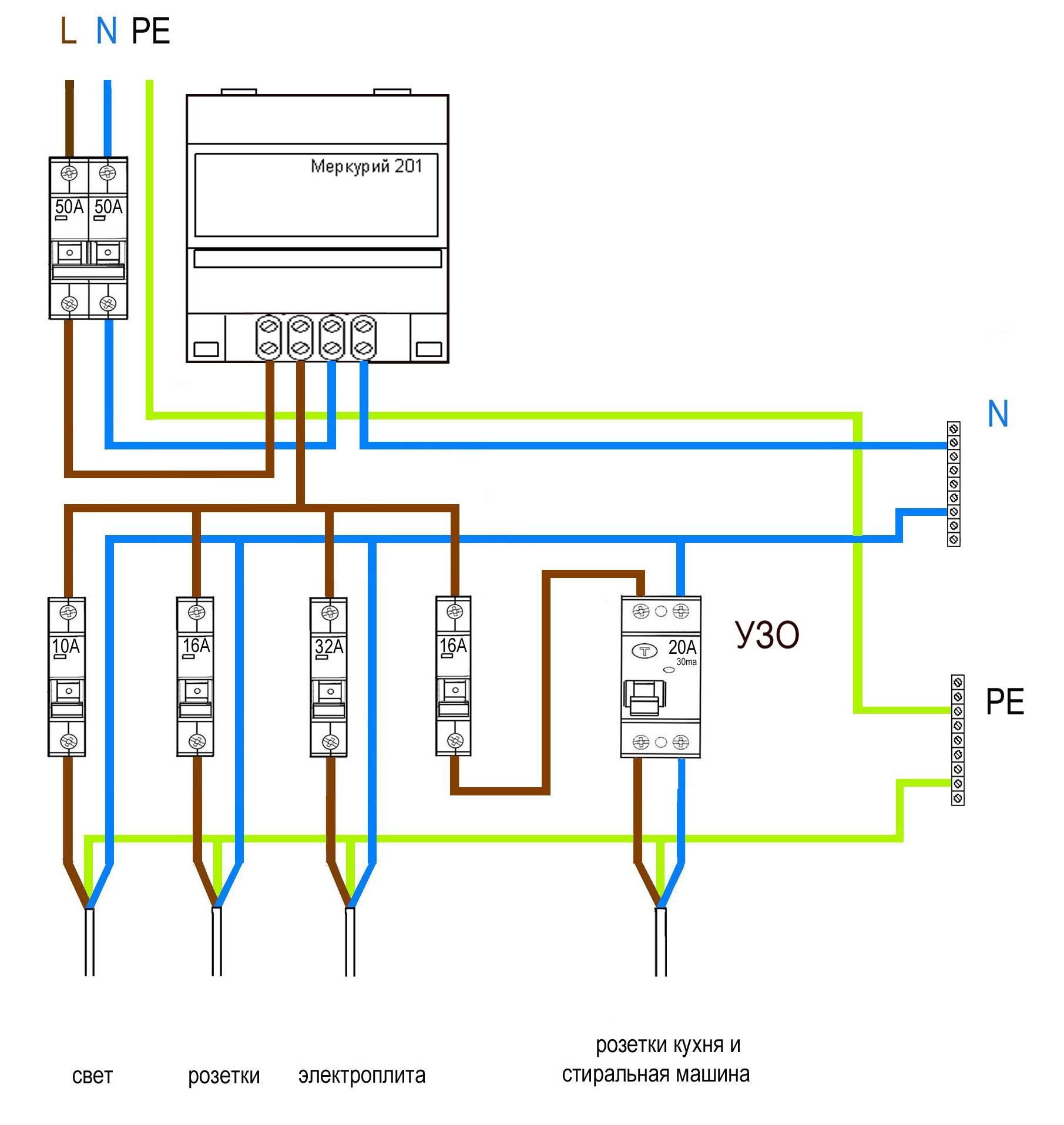 Подключение трехфазного счетчика к однофазной сети