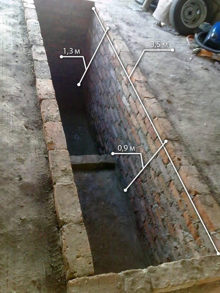 Смотровая яма в гараже своими руками | самоделки на все случаи жизни - notperfect.ru