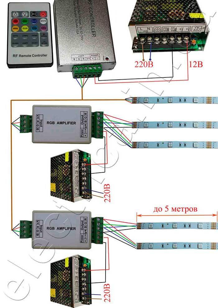 Rgb лента: что это такое, как подключить многоцветную диодную ржб подсветку с пультом
