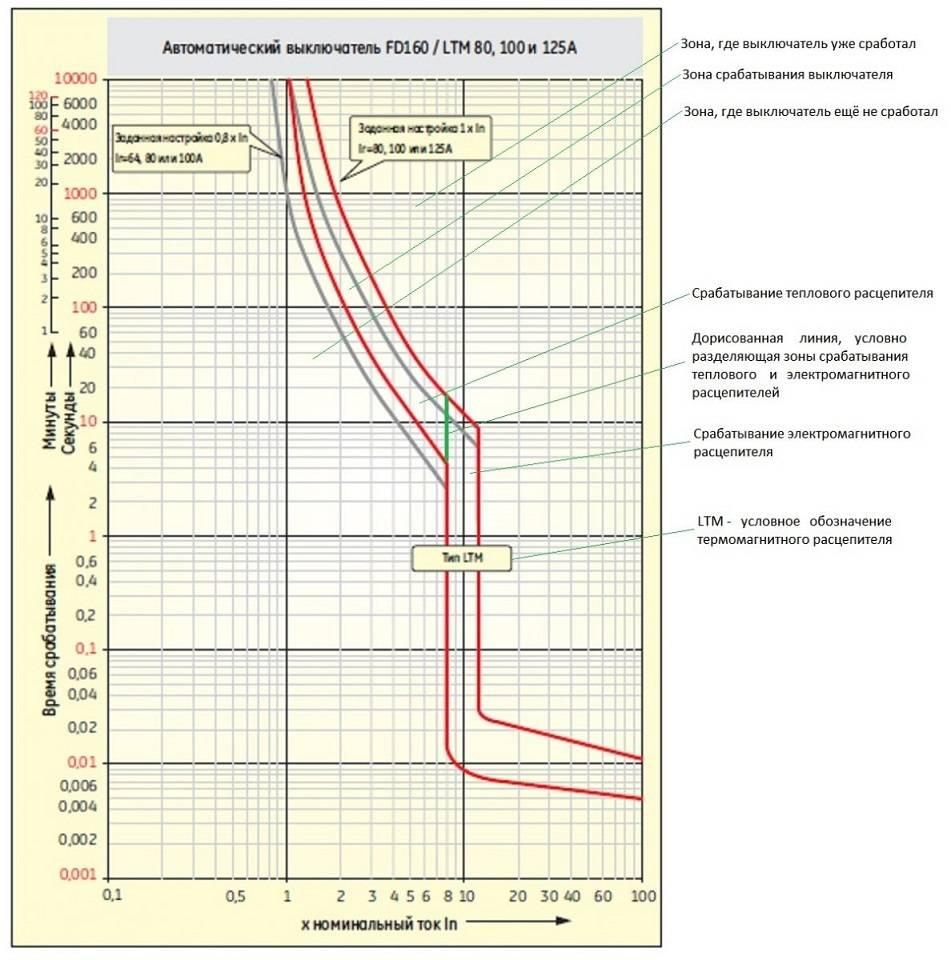 Схема подключения выключатель ап50б