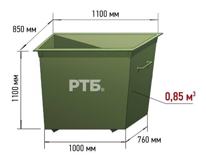 Контейнеры для мусора : типы и способы их приминения