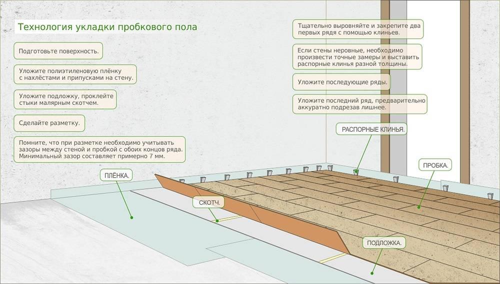 Особенности укладки ламината на бетонный пол: советы от мастеров