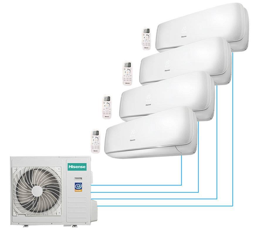 Мульти-сплит-системы на 3 комнаты: кондиционеры с одним наружным или тремя внешними блоками кондиционирования