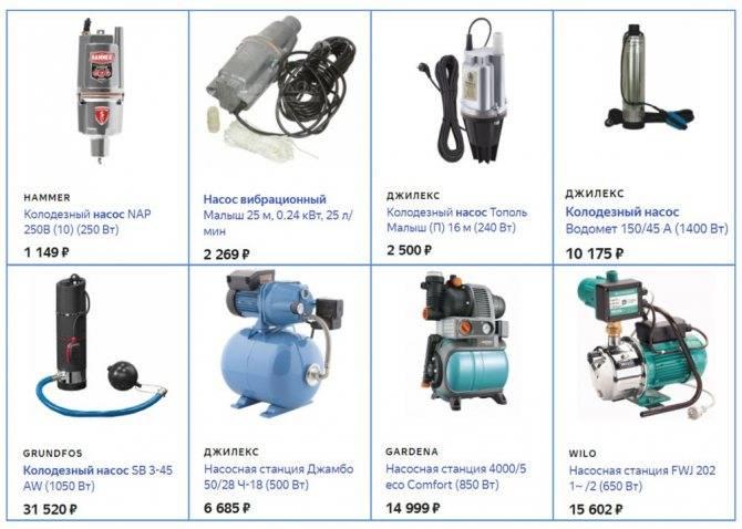 Автоматическая станция водоснабжения: принцип работы | гидро гуру