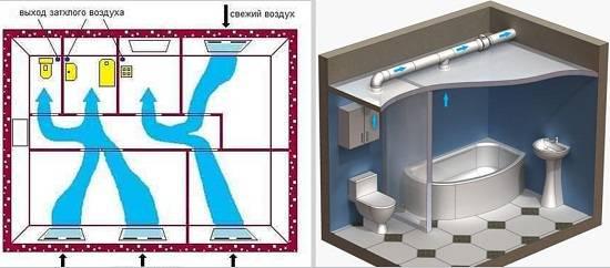 Как сделать вытяжку ванной комнате и туалета своими руками — пошаговое видео и фото