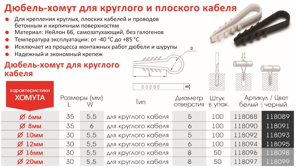 Что делать сначала: электрику или штукатурку стен. электропроводка под штукатурку: правила монтажа, штробление, поиск скрытого кабеля - все о строительстве