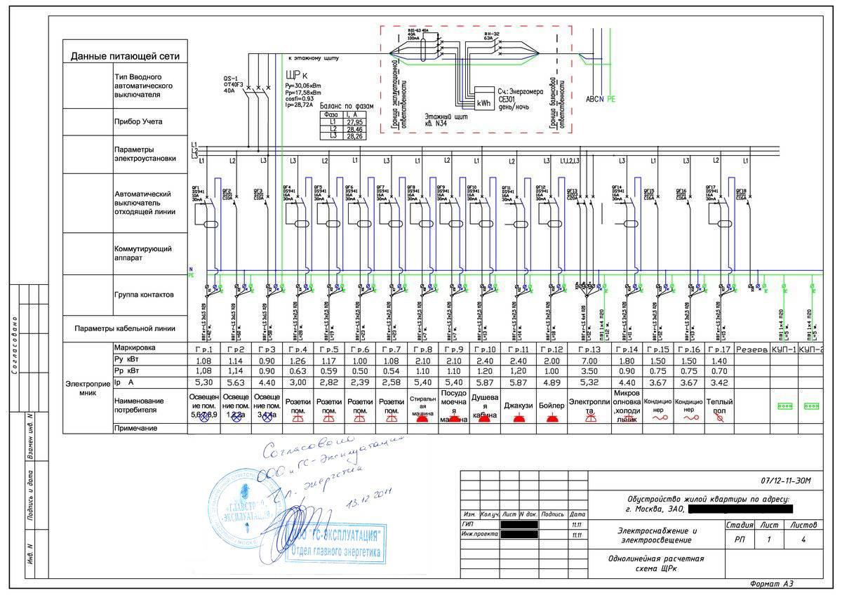 Типовые схемы электроснабжения частного дома