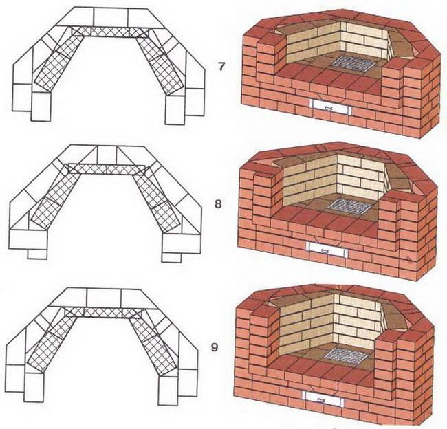 Порядовка камина из кирпича: инструкции для разных моделей