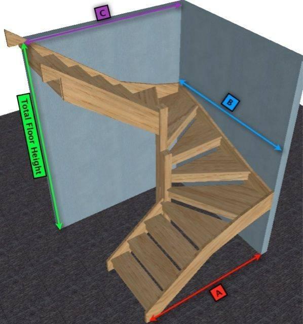 Лестница в погреб – конструкционные особенности, виды и способы размещения