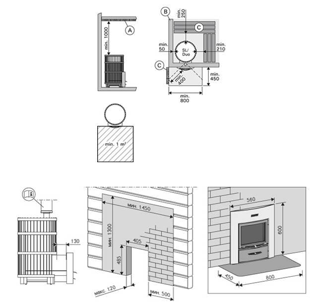 Установка металлической печи в бане: инструкция
