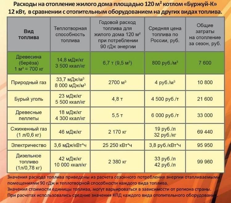 Стоимость монтажа отопления в доме и стоимость работ в деталях