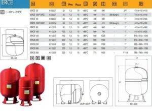 Расчет и подбор расширительного бака для отопления: инструкция для новичков и специалистов