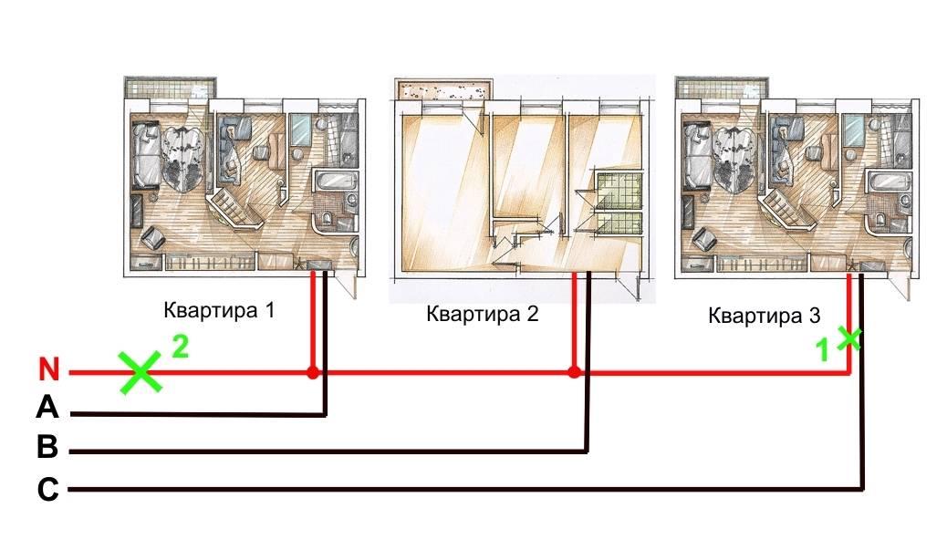 Обрыв нуля в однофазной сети - всё о электрике в доме