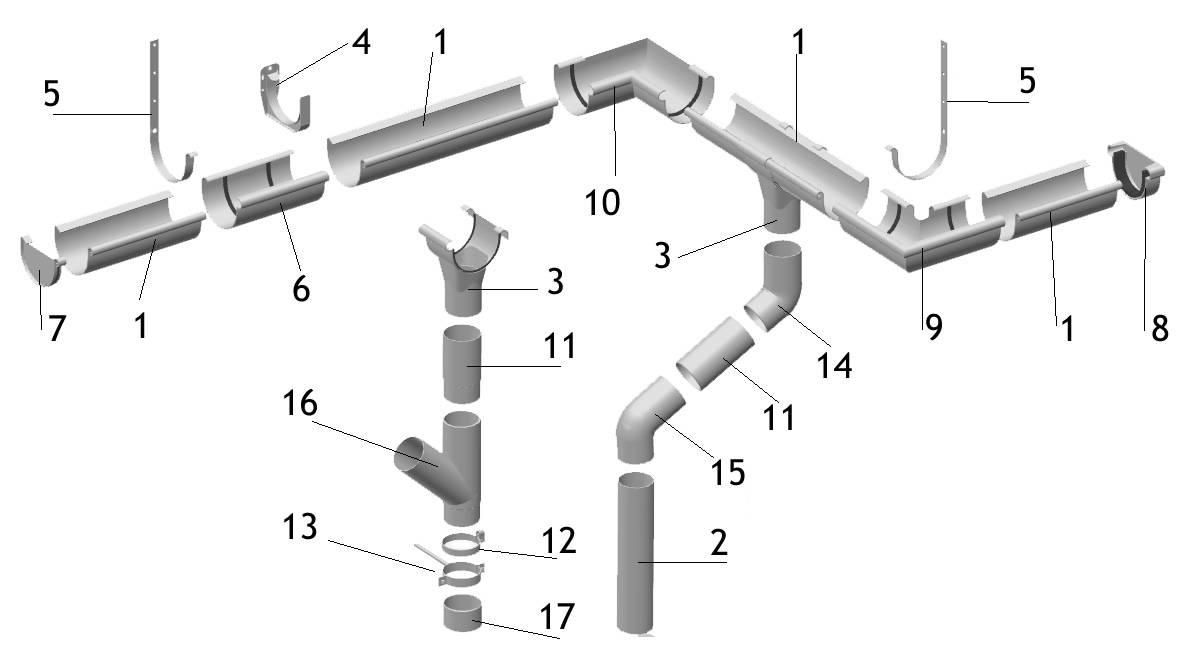 Как правильно установить водостоки на крыше своими руками