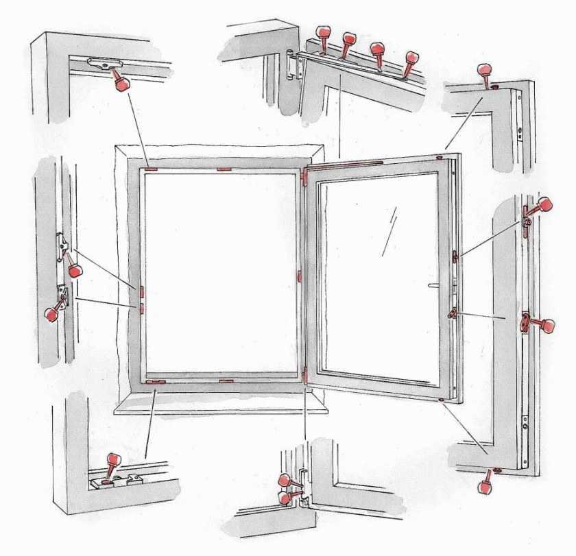 Чем смазывать пластиковые окна, критерии выбора материала и технология проведения процедуры