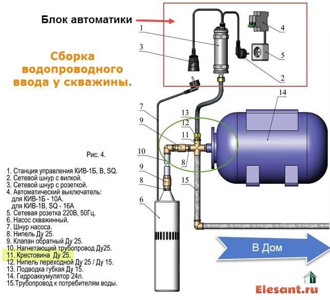 Правила и особенности установки редуктора давления воды