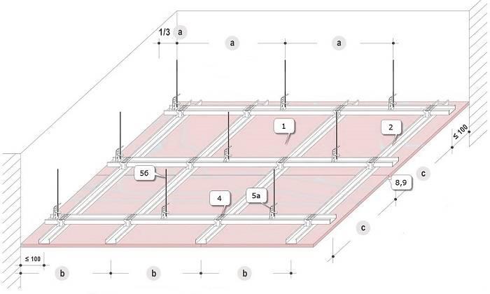 Как сделать одноуровневый потолок из гипсокартона своими руками – пошаговое руководство