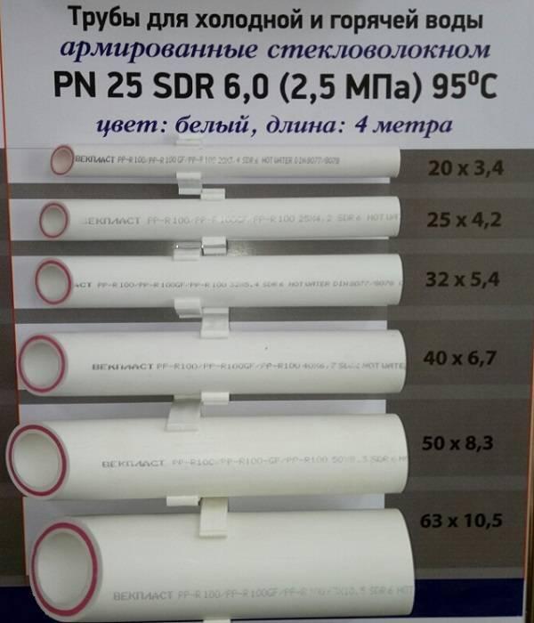 Полипропиленовые трубы: свойства, характеристики, виды, маркировка