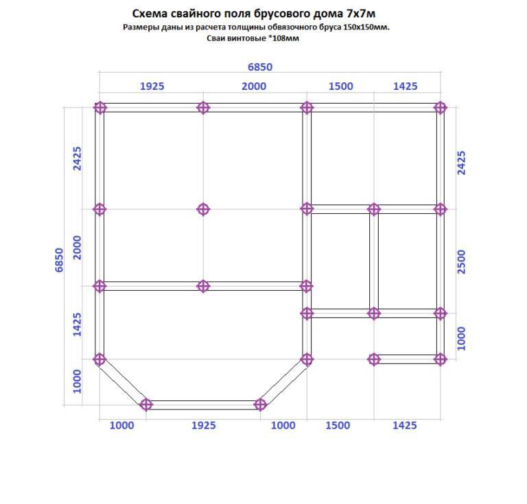 Особенности расчета свайного фундамента дома