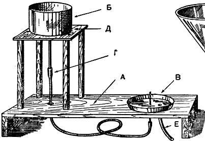 Как построить фонтан на даче: разбираемся внимательно