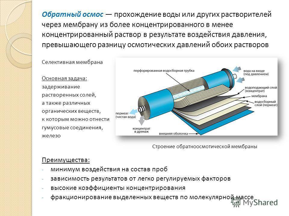 Промывка мембраны обратного осмоса: периодичность, признаки загрязнения и способы