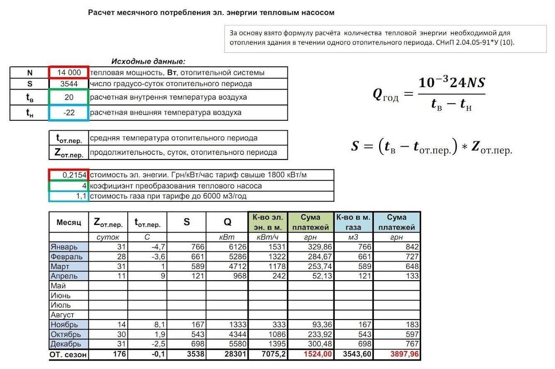 Расчет калорифера как рассчитать мощность прибора для нагрева воздуха для отопления