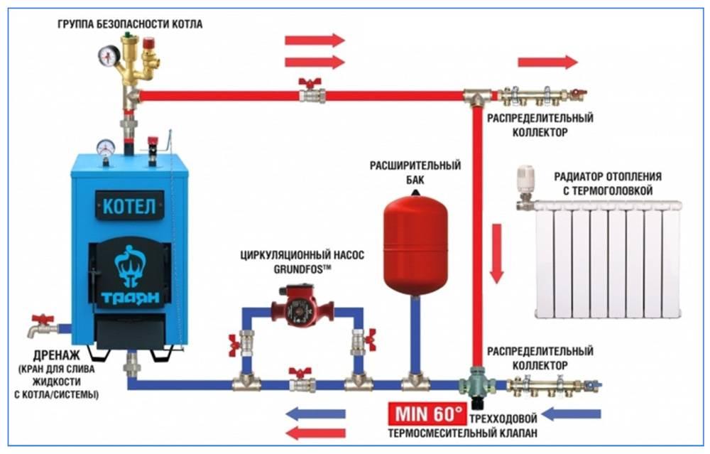 Как уменьшить давление в системе отопления?
