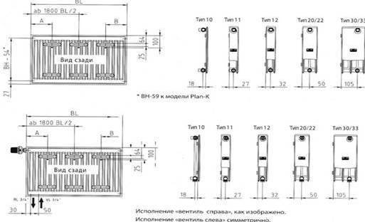 Радиаторы отопления боковое подключение kermi